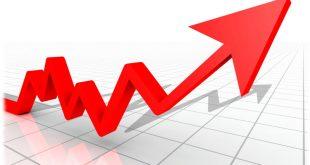 پيش فروش محصول آینده - افزایش قیمت دیگر محصولات سایت